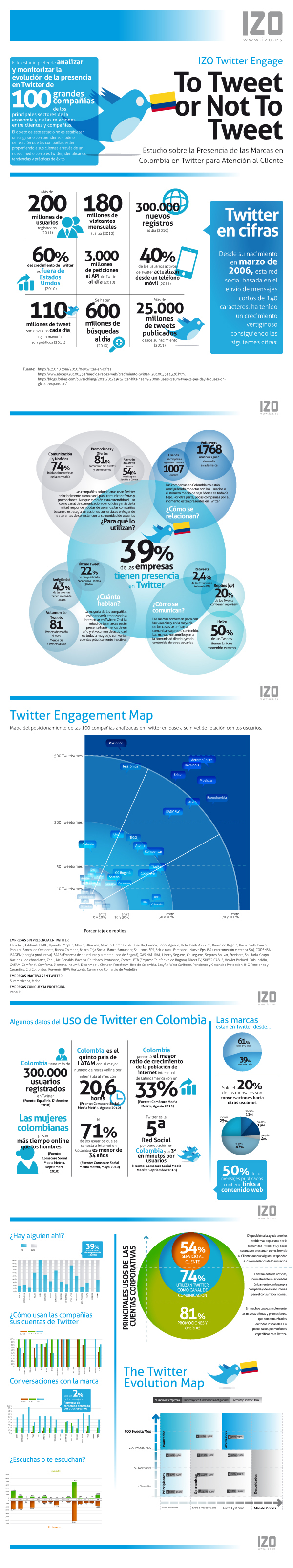 izo-witter-engage-colombi-2011