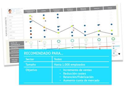 Recomendado_web