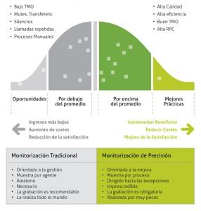 analytics-monitorizacion