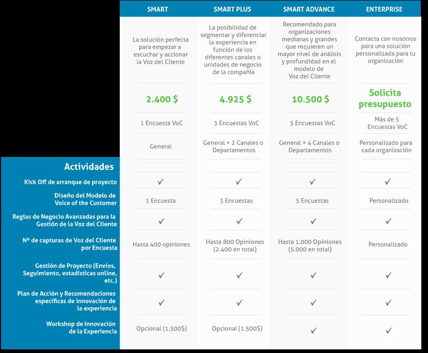 tabla-precios-smartvoice
