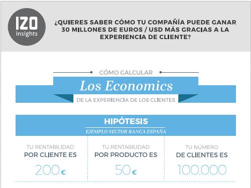 Economics de la Experiencia