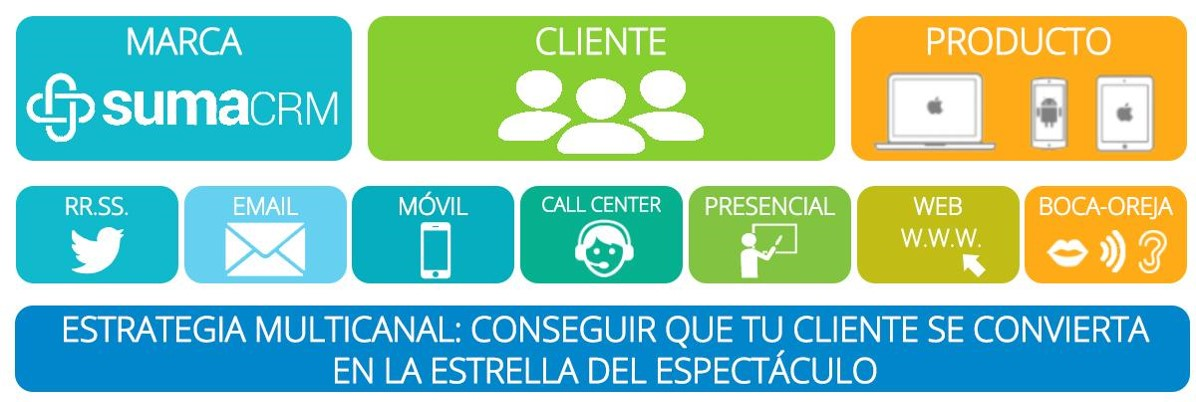 marca-cliente-producto