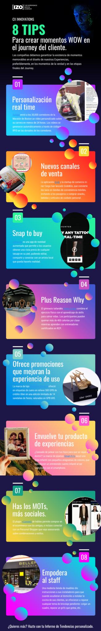 Infografía WOW