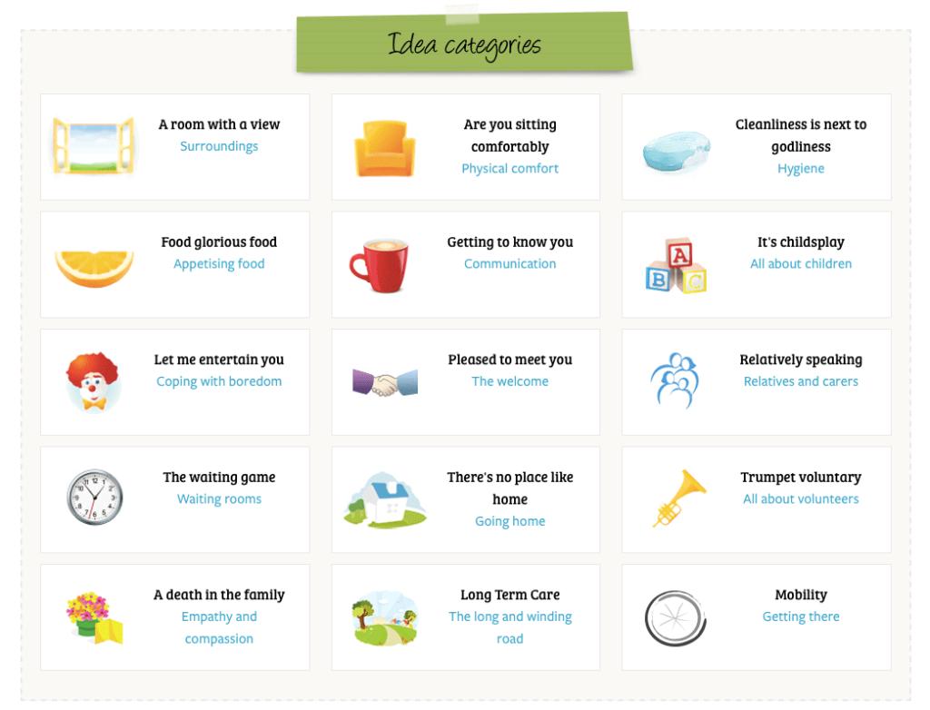 idea-categorie